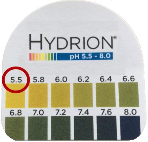 Optimal post-challenge urine pH