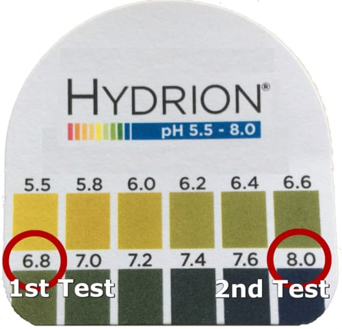 Optimal saliva pH