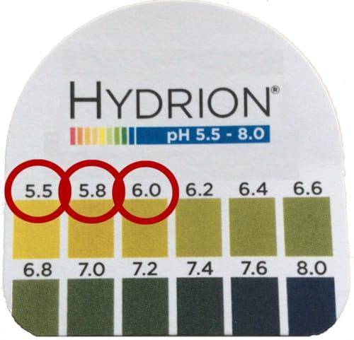 Optimal urine pH 1-2